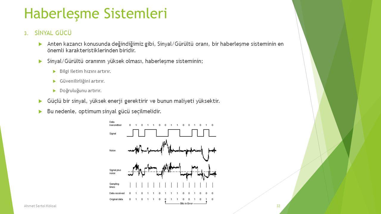 Haberleşme Sistemleri 3. SİNYAL GÜCÜ  Anten kazancı konusunda değindiğimiz gibi, Sinyal/Gürültü oranı, bir haberleşme sisteminin en önemli karakteris