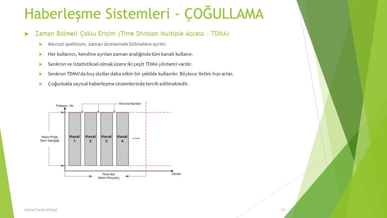 Haberleşme Sistemleri - ÇOĞULLAMA  Zaman Bölmeli Çoklu Erişim (Time Division Multiple Access - TDMA)  Mevcut spektrum, zaman domeninde bölmelere ayr