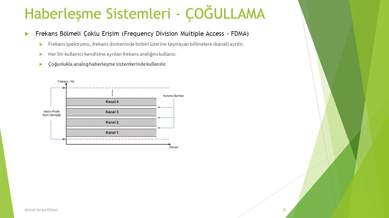 Haberleşme Sistemleri - ÇOĞULLAMA  Frekans Bölmeli Çoklu Erişim (Frequency Division Multiple Access - FDMA)  Frekans spektrumu, frekans domeninde bi