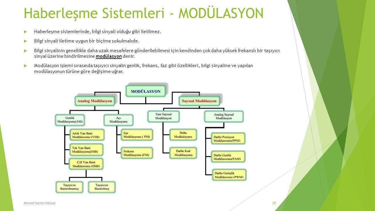 Haberleşme Sistemleri - MODÜLASYON  Haberleşme sistemlerinde, bilgi sinyali olduğu gibi iletilmez.  Bilgi sinyali iletime uygun bir biçime sokulmalı