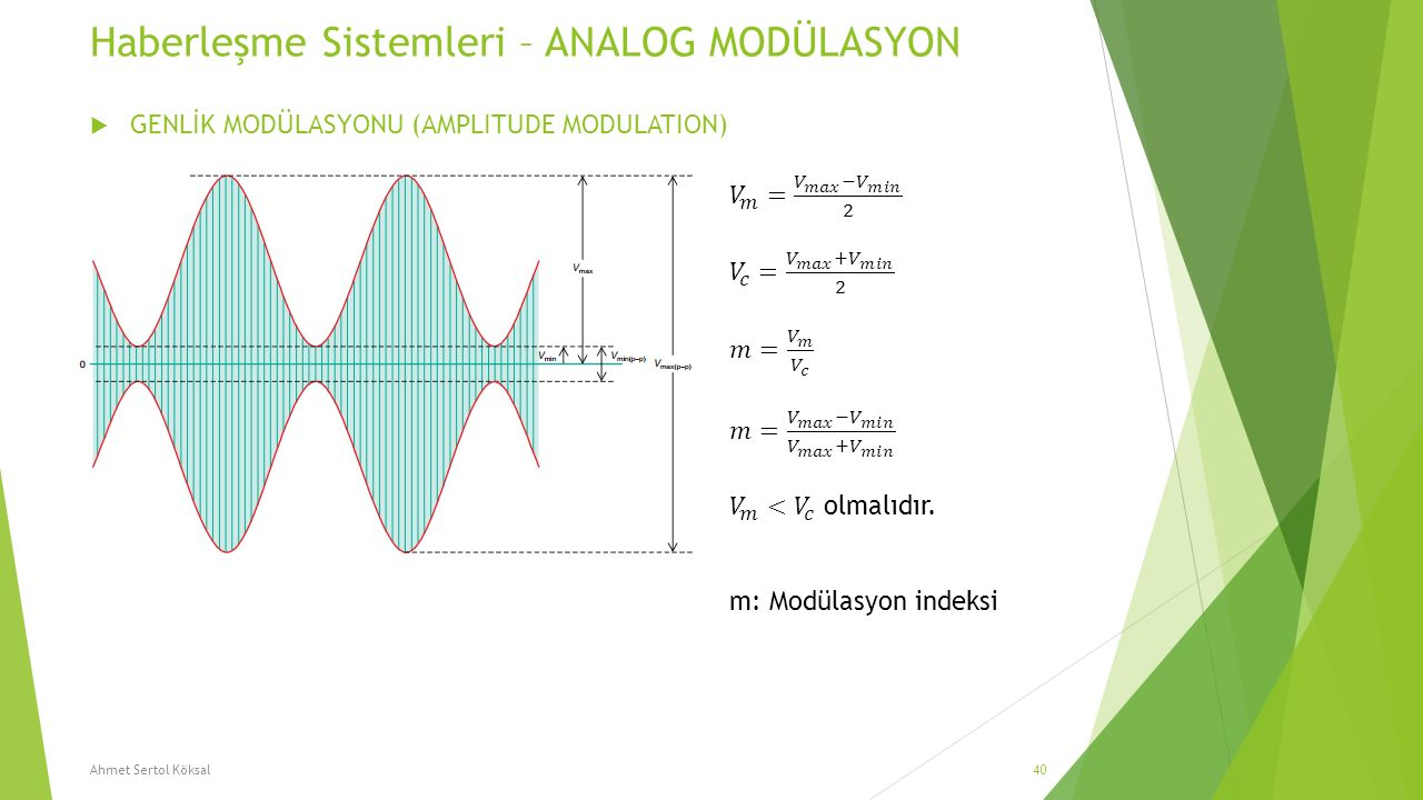 Haberleşme Sistemleri – ANALOG MODÜLASYON  GENLİK MODÜLASYONU (AMPLITUDE MODULATION) Ahmet Sertol Köksal40