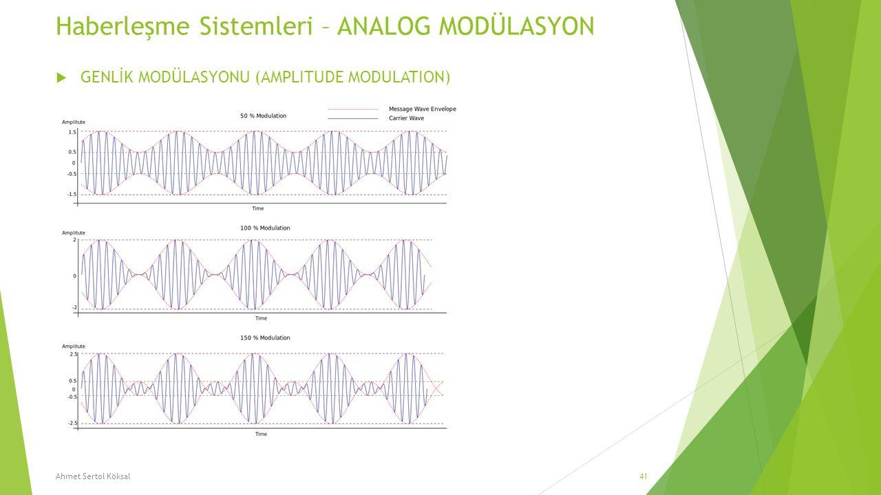 Haberleşme Sistemleri – ANALOG MODÜLASYON  GENLİK MODÜLASYONU (AMPLITUDE MODULATION) Ahmet Sertol Köksal41