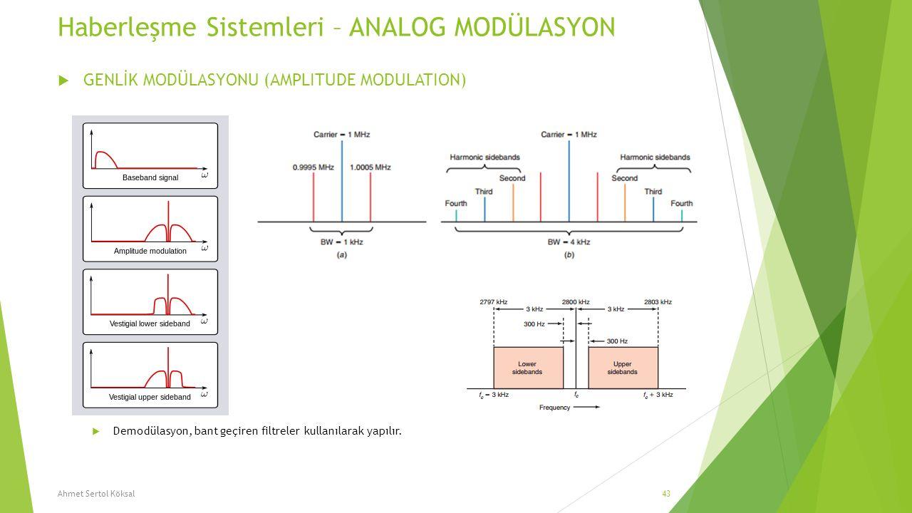 Haberleşme Sistemleri – ANALOG MODÜLASYON  GENLİK MODÜLASYONU (AMPLITUDE MODULATION)  Demodülasyon, bant geçiren filtreler kullanılarak yapılır. Ahm