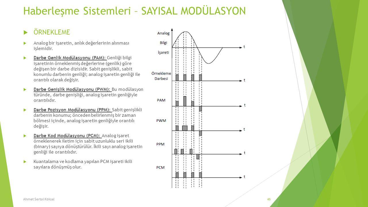 Haberleşme Sistemleri – SAYISAL MODÜLASYON  ÖRNEKLEME  Analog bir işaretin, anlık değerlerinin alınması işlemidir.  Darbe Genlik Modülasyonu (PAM):