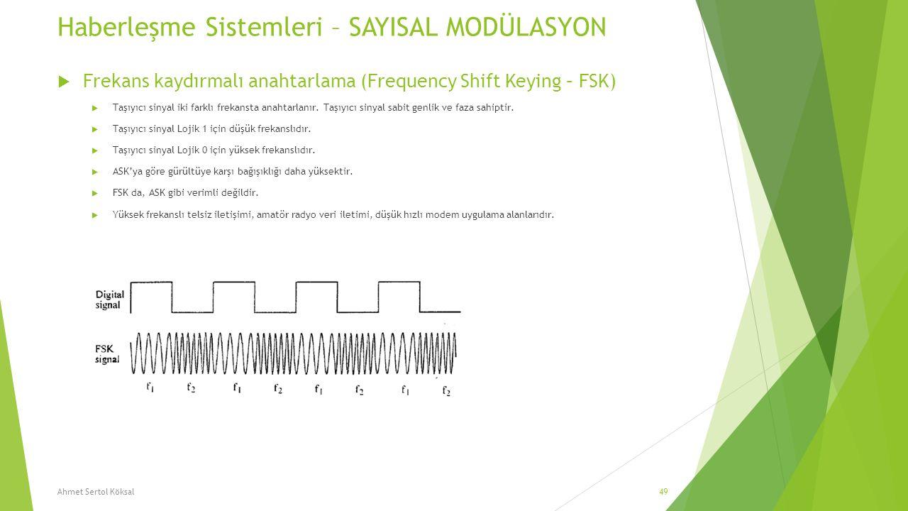 Haberleşme Sistemleri – SAYISAL MODÜLASYON  Frekans kaydırmalı anahtarlama (Frequency Shift Keying – FSK)  Taşıyıcı sinyal iki farklı frekansta anah