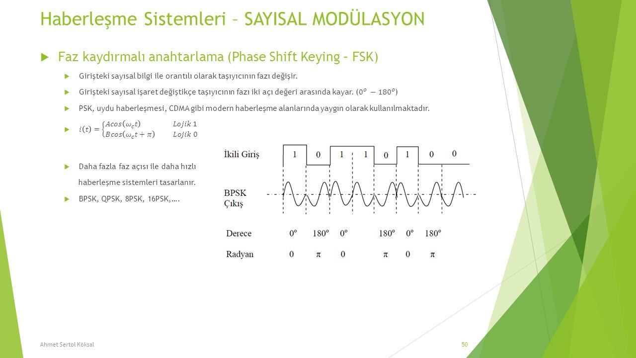 Haberleşme Sistemleri – SAYISAL MODÜLASYON Ahmet Sertol Köksal50