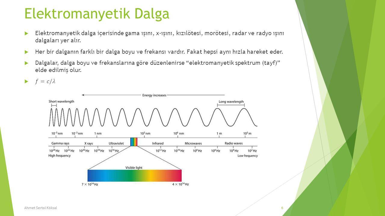 Elektromanyetik Dalga Ahmet Sertol Köksal6