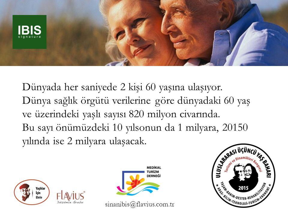 Türkiye ne yapmalıdır… Türkiye öncelikle yaşlı bakımı turizmi yapmak istiyorsa yaşlı bakımı hizmetlerinde hangi halkanın turizmini yapacağına karar vermelidir.