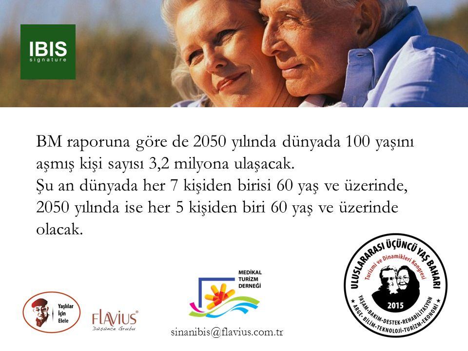 BM raporuna göre de 2050 yılında dünyada 100 yaşını aşmış kişi sayısı 3,2 milyona ulaşacak. Şu an dünyada her 7 kişiden birisi 60 yaş ve üzerinde, 205