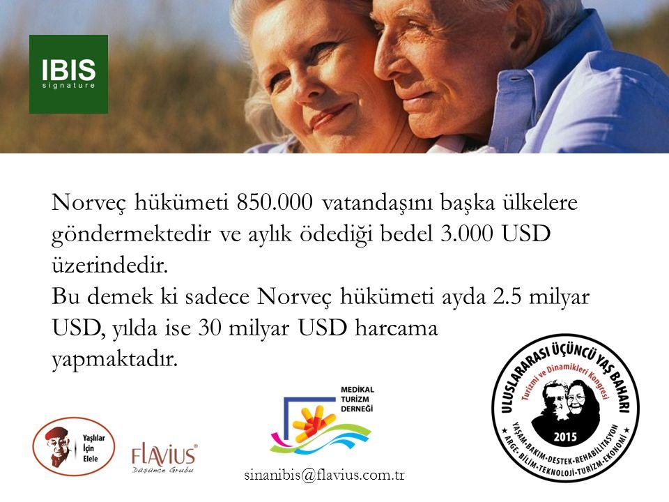 Norveç hükümeti 850.000 vatandaşını başka ülkelere göndermektedir ve aylık ödediği bedel 3.000 USD üzerindedir. Bu demek ki sadece Norveç hükümeti ayd
