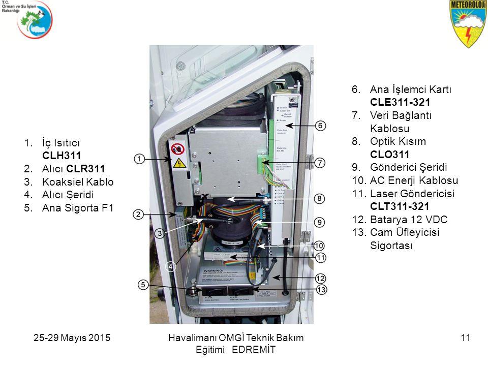 25-29 Mayıs 2015Havalimanı OMGİ Teknik Bakım Eğitimi EDREMİT 11 1.İç Isıtıcı CLH311 2.Alıcı CLR311 3.Koaksiel Kablo 4.Alıcı Şeridi 5.Ana Sigorta F1 6.Ana İşlemci Kartı CLE311-321 7.Veri Bağlantı Kablosu 8.Optik Kısım CLO311 9.Gönderici Şeridi 10.AC Enerji Kablosu 11.Laser Göndericisi CLT311-321 12.Batarya 12 VDC 13.Cam Üfleyicisi Sigortası