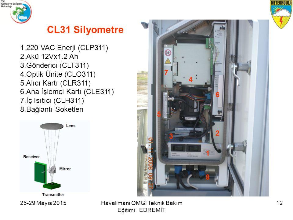 25-29 Mayıs 2015Havalimanı OMGİ Teknik Bakım Eğitimi EDREMİT 12 1 2 3 5 4 6 7 1.220 VAC Enerji (CLP311) 2.Akü 12Vx1.2 Ah 3.Gönderici (CLT311) 4.Optik Ünite (CLO311) 5.Alıcı Kartı (CLR311) 6.Ana İşlemci Kartı (CLE311) 7.İç Isıtıcı (CLH311) 8.Bağlantı Soketleri CL31 Silyometre 8
