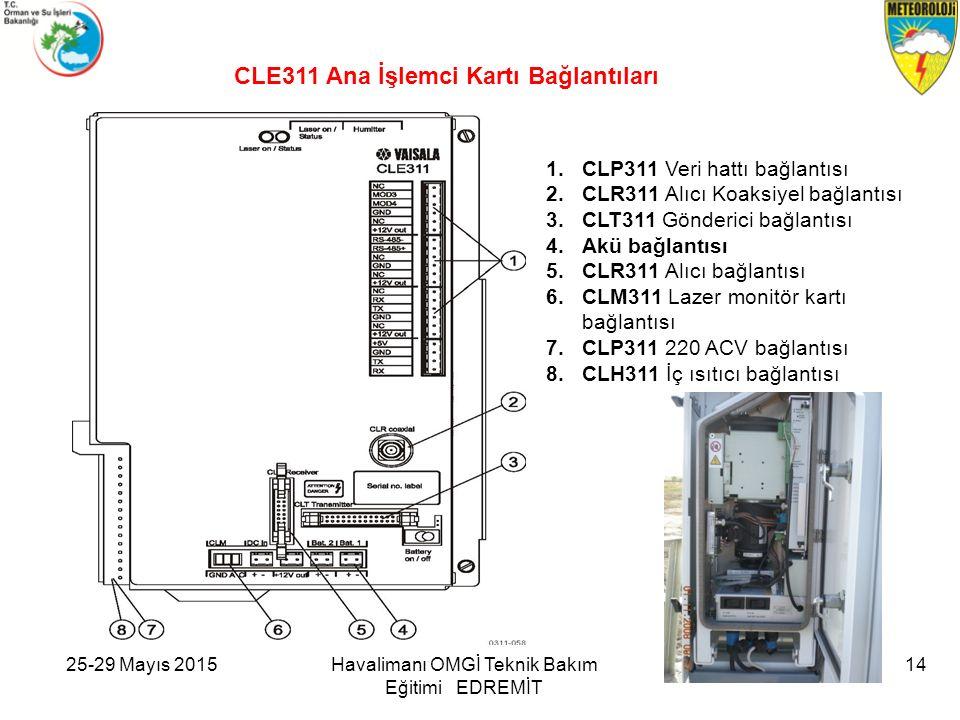 25-29 Mayıs 2015Havalimanı OMGİ Teknik Bakım Eğitimi EDREMİT 14 1.CLP311 Veri hattı bağlantısı 2.CLR311 Alıcı Koaksiyel bağlantısı 3.CLT311 Gönderici bağlantısı 4.Akü bağlantısı 5.CLR311 Alıcı bağlantısı 6.CLM311 Lazer monitör kartı bağlantısı 7.CLP311 220 ACV bağlantısı 8.CLH311 İç ısıtıcı bağlantısı CLE311 Ana İşlemci Kartı Bağlantıları