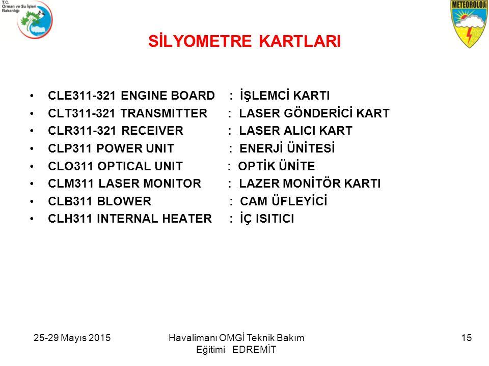 25-29 Mayıs 2015Havalimanı OMGİ Teknik Bakım Eğitimi EDREMİT SİLYOMETRE KARTLARI CLE311-321 ENGINE BOARD : İŞLEMCİ KARTI CLT311-321 TRANSMITTER : LASER GÖNDERİCİ KART CLR311-321 RECEIVER : LASER ALICI KART CLP311 POWER UNIT : ENERJİ ÜNİTESİ CLO311 OPTICAL UNIT : OPTİK ÜNİTE CLM311 LASER MONITOR : LAZER MONİTÖR KARTI CLB311 BLOWER : CAM ÜFLEYİCİ CLH311 INTERNAL HEATER : İÇ ISITICI 15