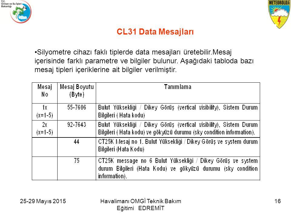25-29 Mayıs 2015Havalimanı OMGİ Teknik Bakım Eğitimi EDREMİT 16 CL31 Data Mesajları Silyometre cihazı faklı tiplerde data mesajları üretebilir.Mesaj içerisinde farklı parametre ve bilgiler bulunur.