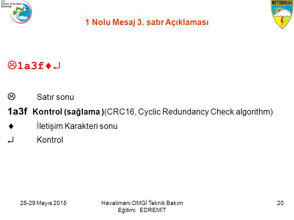 25-29 Mayıs 2015Havalimanı OMGİ Teknik Bakım Eğitimi EDREMİT 20  1a3f   Satır sonu 1a3f Kontrol (sağlama )(CRC16, Cyclic Redundancy Check algorithm)  İletişim Karakteri sonu  Kontrol 1 Nolu Mesaj 3.