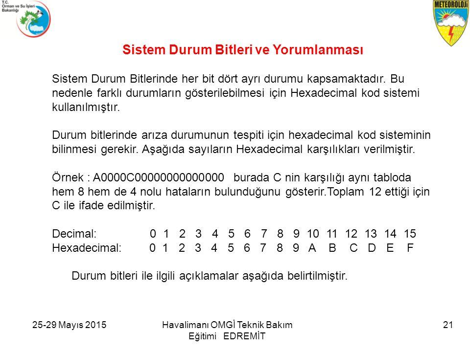 25-29 Mayıs 2015Havalimanı OMGİ Teknik Bakım Eğitimi EDREMİT 21 Sistem Durum Bitleri ve Yorumlanması Sistem Durum Bitlerinde her bit dört ayrı durumu kapsamaktadır.