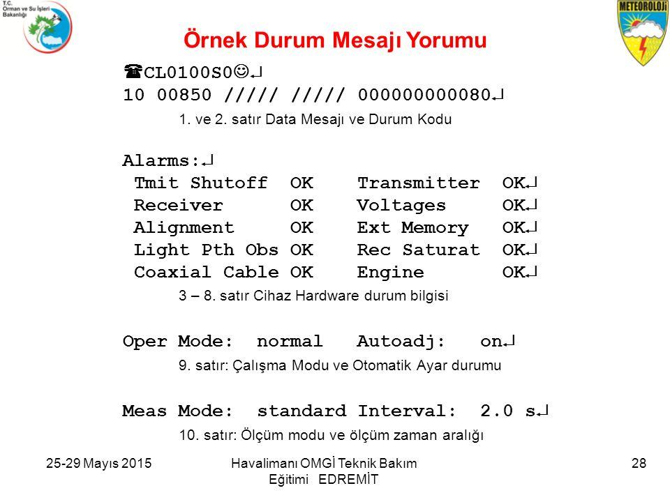 25-29 Mayıs 2015Havalimanı OMGİ Teknik Bakım Eğitimi EDREMİT 28  CL0100S0  10 00850 ///// ///// 000000000080  1.