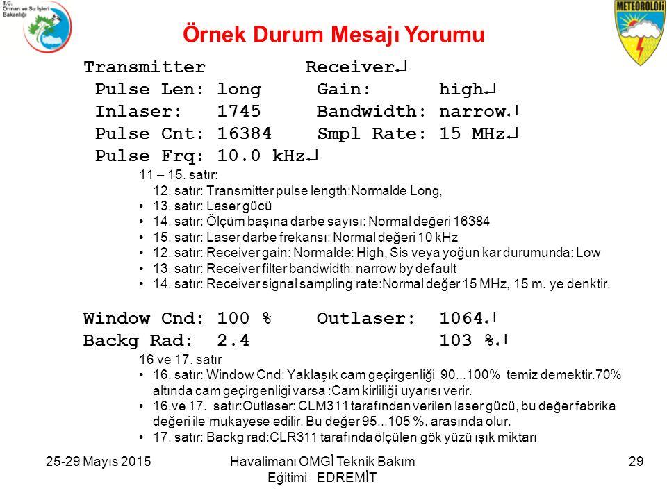 25-29 Mayıs 2015Havalimanı OMGİ Teknik Bakım Eğitimi EDREMİT 29 Transmitter Receiver  Pulse Len: long Gain: high  Inlaser: 1745 Bandwidth: narrow  Pulse Cnt: 16384 Smpl Rate: 15 MHz  Pulse Frq: 10.0 kHz  11 – 15.
