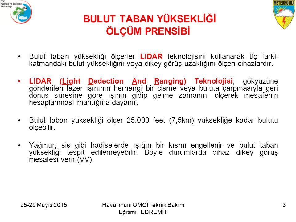 25-29 Mayıs 2015Havalimanı OMGİ Teknik Bakım Eğitimi EDREMİT 4 Yükseklikle Lazer Işın Genişlemesi Genişlik Yükseklik 8 metre (Çap) 4 metre(Çap) 70 mm 7.5 km (25 000 ft) 3.