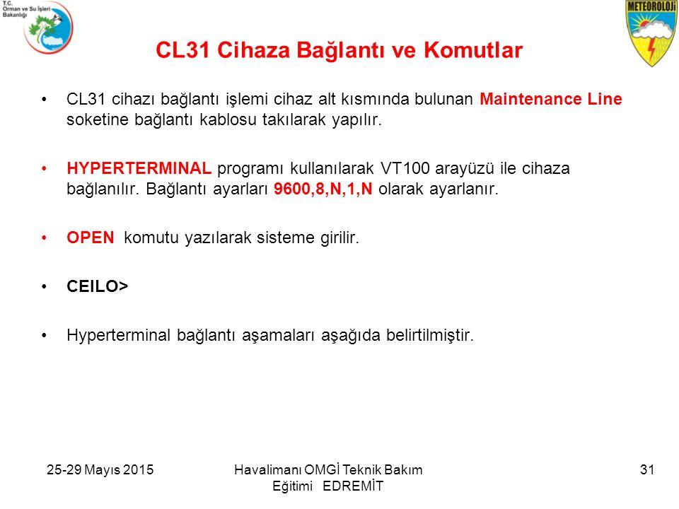 25-29 Mayıs 2015Havalimanı OMGİ Teknik Bakım Eğitimi EDREMİT 31 CL31 Cihaza Bağlantı ve Komutlar CL31 cihazı bağlantı işlemi cihaz alt kısmında bulunan Maintenance Line soketine bağlantı kablosu takılarak yapılır.