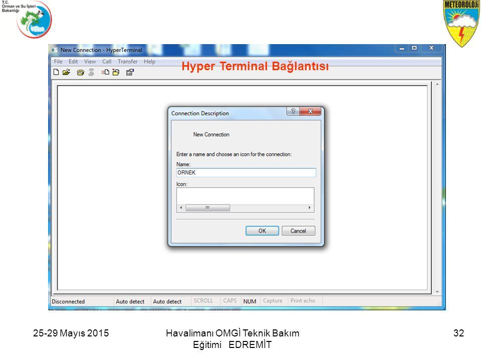 25-29 Mayıs 2015Havalimanı OMGİ Teknik Bakım Eğitimi EDREMİT 32 Hyper Terminal Bağlantısı