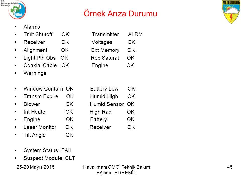 25-29 Mayıs 2015Havalimanı OMGİ Teknik Bakım Eğitimi EDREMİT Örnek Arıza Durumu 45 Alarms Tmit Shutoff OK Transmitter ALRM Receiver OK Voltages OK Ali