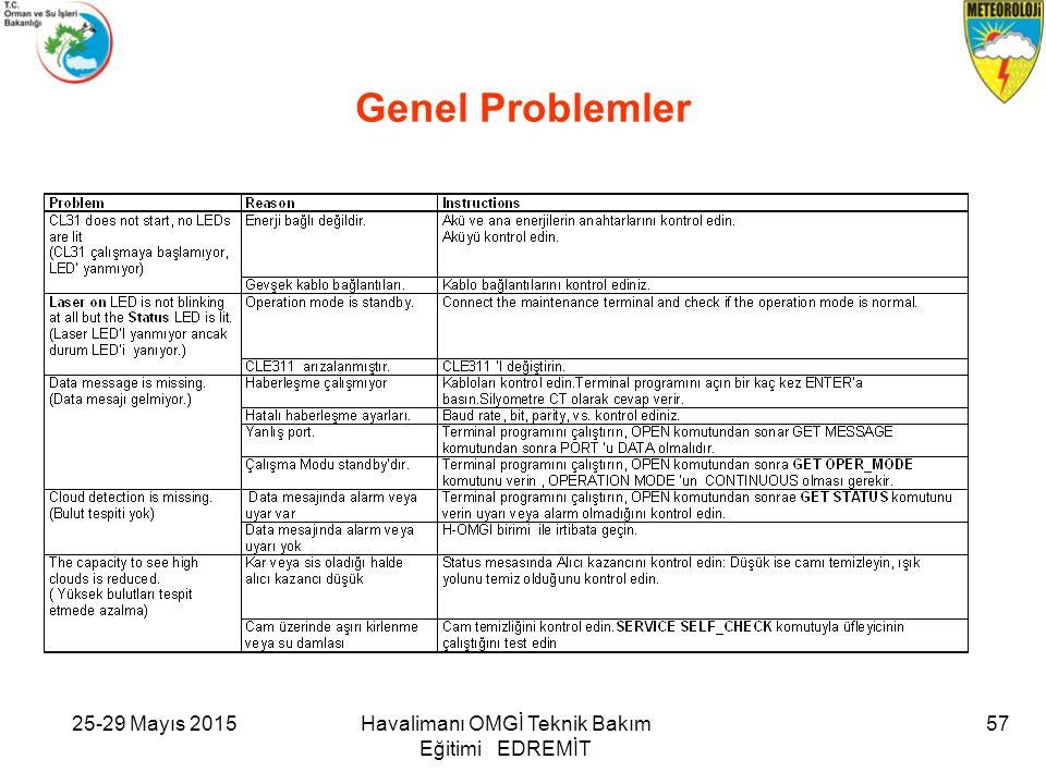 25-29 Mayıs 2015Havalimanı OMGİ Teknik Bakım Eğitimi EDREMİT 57 Genel Problemler