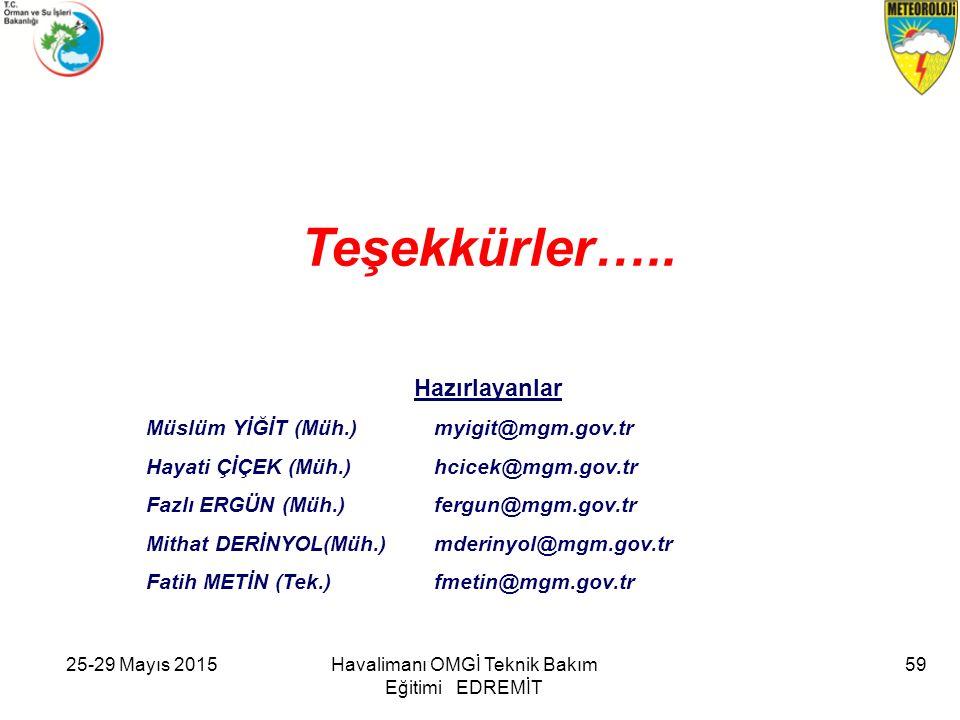 25-29 Mayıs 2015Havalimanı OMGİ Teknik Bakım Eğitimi EDREMİT 59 Teşekkürler…..