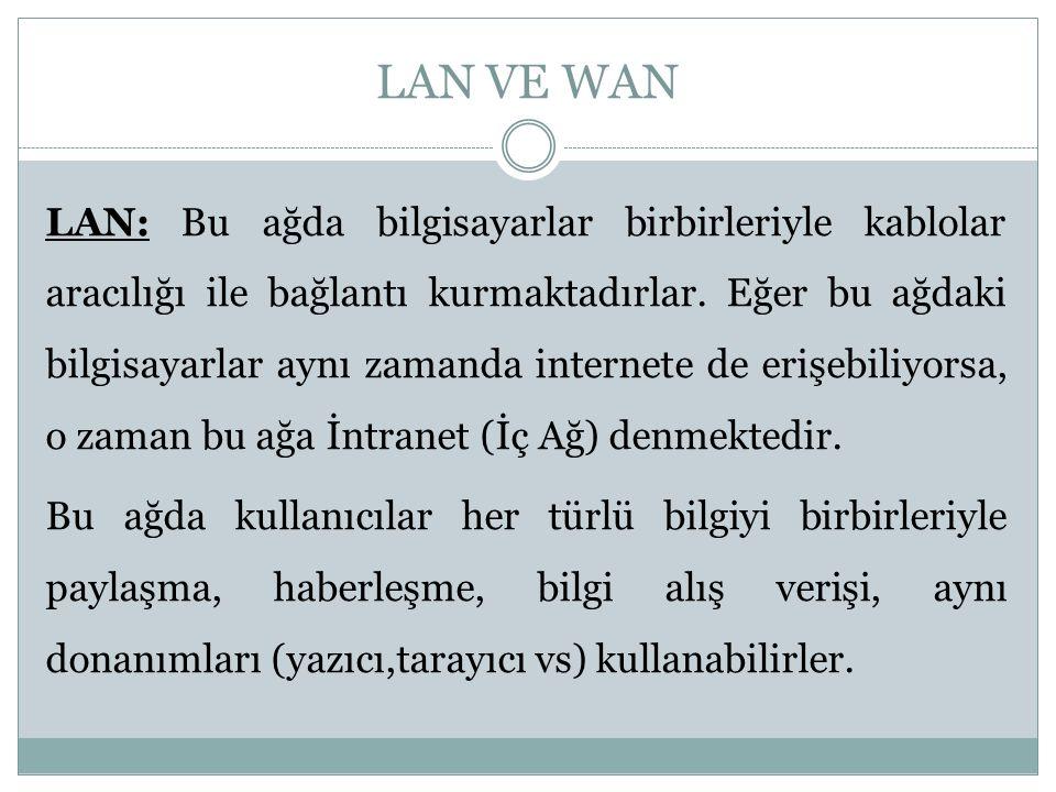 LAN VE WAN LAN: Bu ağda bilgisayarlar birbirleriyle kablolar aracılığı ile bağlantı kurmaktadırlar. Eğer bu ağdaki bilgisayarlar aynı zamanda internet