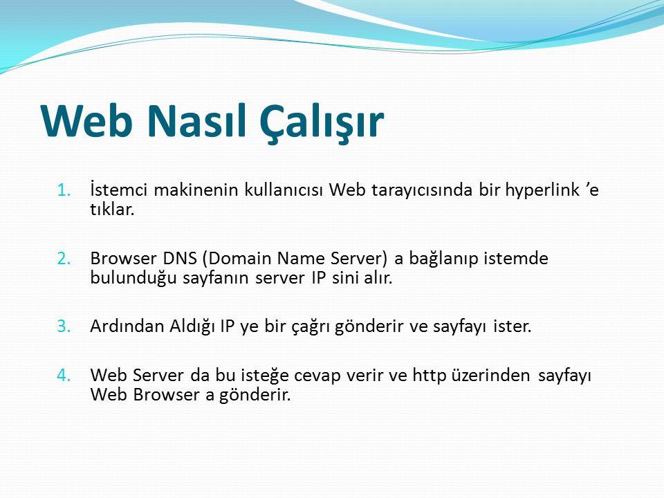 Web Nasıl Çalışır 1. İstemci makinenin kullanıcısı Web tarayıcısında bir hyperlink 'e tıklar. 2. Browser DNS (Domain Name Server) a bağlanıp istemde b
