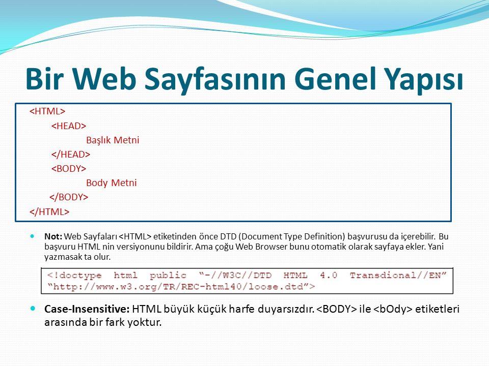 Bir Web Sayfasının Genel Yapısı Başlık Metni Body Metni Not: Web Sayfaları etiketinden önce DTD (Document Type Definition) başvurusu da içerebilir. Bu