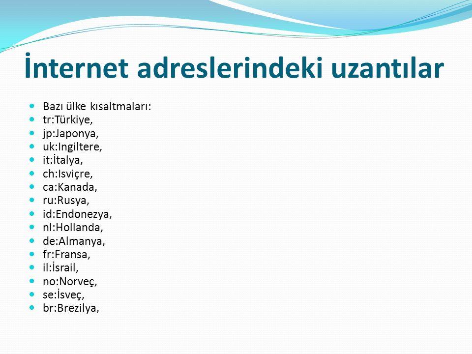 İnternet adreslerindeki uzantılar Bazı ülke kısaltmaları: tr:Türkiye, jp:Japonya, uk:Ingiltere, it:İtalya, ch:Isviçre, ca:Kanada, ru:Rusya, id:Endonez