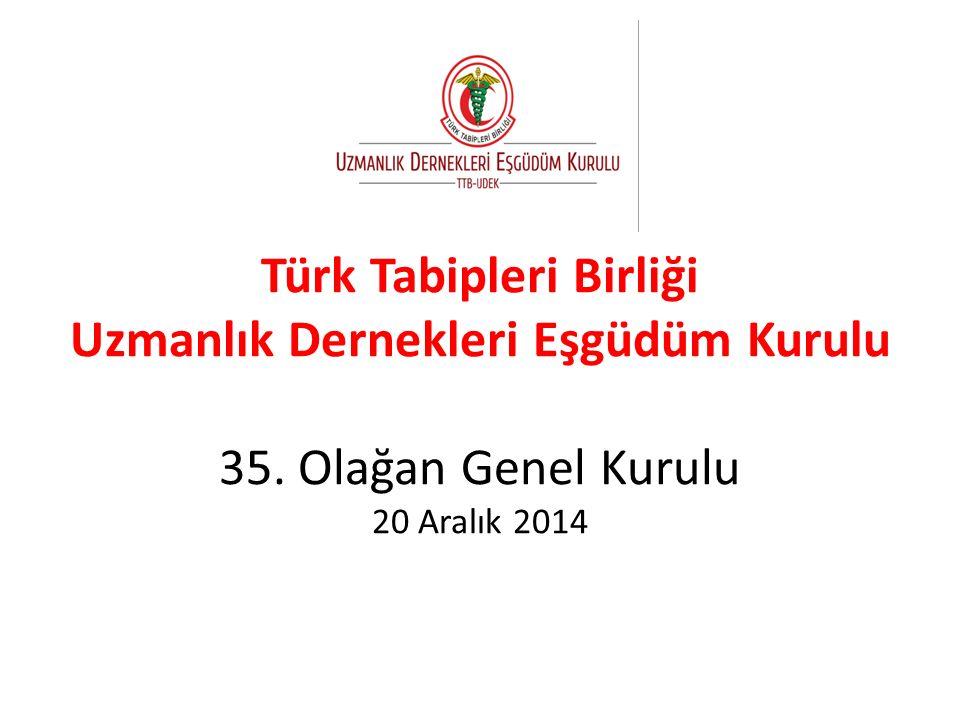 Türk Tabipleri Birliği Uzmanlık Dernekleri Eşgüdüm Kurulu 35. Olağan Genel Kurulu 20 Aralık 2014