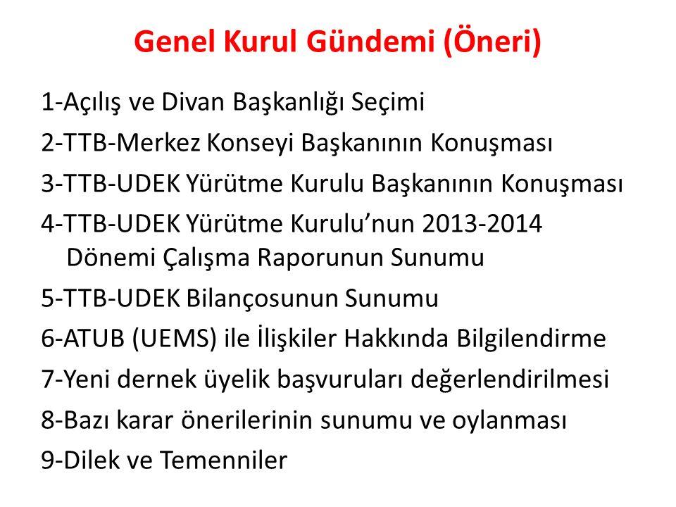 TTB-UDEK 2013-2014 Dönemi Çalışmaları TTB-UDEK 35. Olağan Genel Kurulu 20 Aralık 2014, Ankara