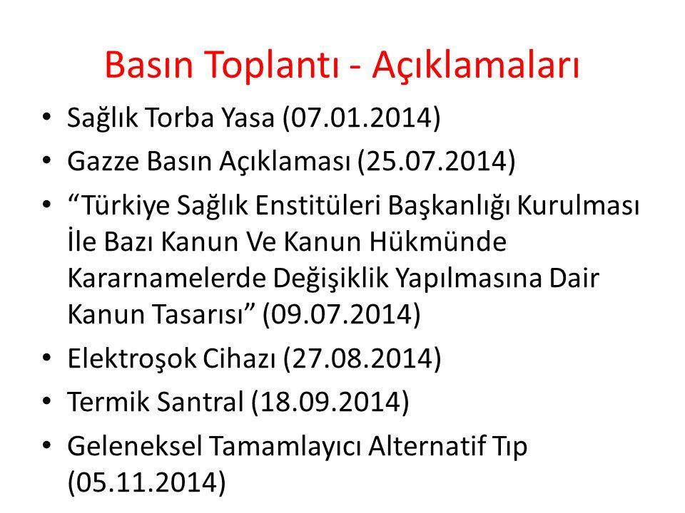 Basın Toplantı - Açıklamaları Sağlık Torba Yasa (07.01.2014) Gazze Basın Açıklaması (25.07.2014) Türkiye Sağlık Enstitüleri Başkanlığı Kurulması İle Bazı Kanun Ve Kanun Hükmünde Kararnamelerde Değişiklik Yapılmasına Dair Kanun Tasarısı (09.07.2014) Elektroşok Cihazı (27.08.2014) Termik Santral (18.09.2014) Geleneksel Tamamlayıcı Alternatif Tıp (05.11.2014) Dünya Diyabet Günü (14.11.2014)