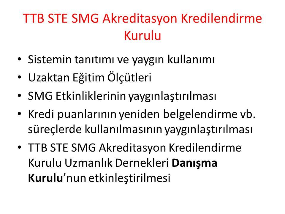 TTB STE SMG Akreditasyon Kredilendirme Kurulu Sistemin tanıtımı ve yaygın kullanımı Uzaktan Eğitim Ölçütleri SMG Etkinliklerinin yaygınlaştırılması Kredi puanlarının yeniden belgelendirme vb.