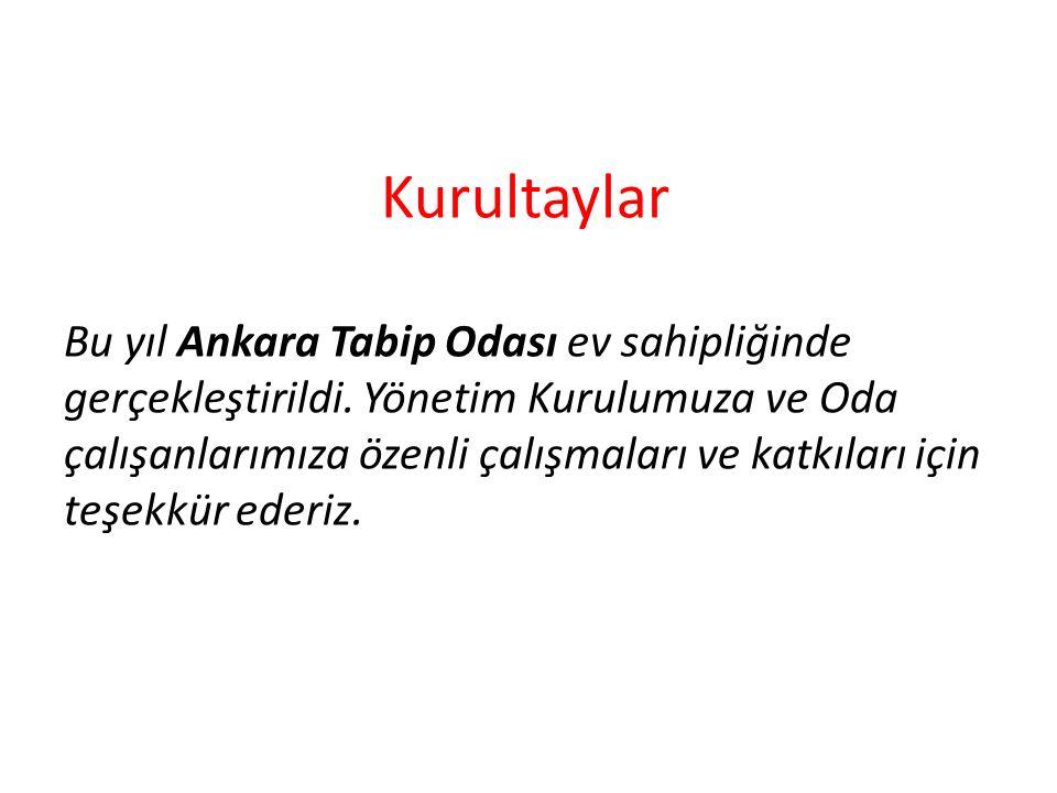 Kurultaylar Bu yıl Ankara Tabip Odası ev sahipliğinde gerçekleştirildi.