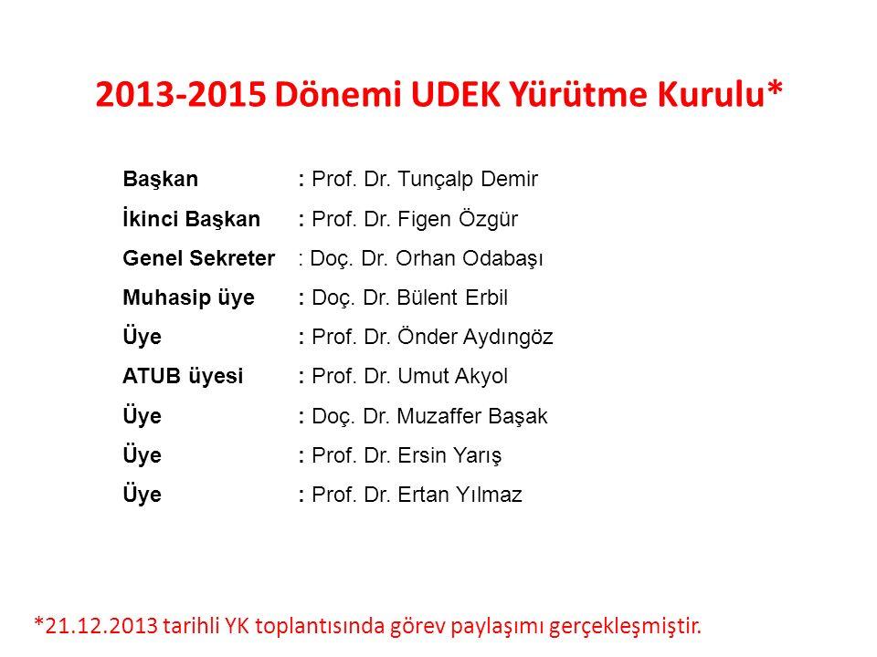 2013-2015 Dönemi UDEK Yürütme Kurulu* Başkan: Prof.