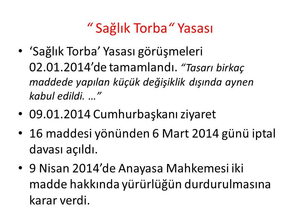 Sağlık Torba Yasası 'Sağlık Torba' Yasası görüşmeleri 02.01.2014'de tamamlandı.