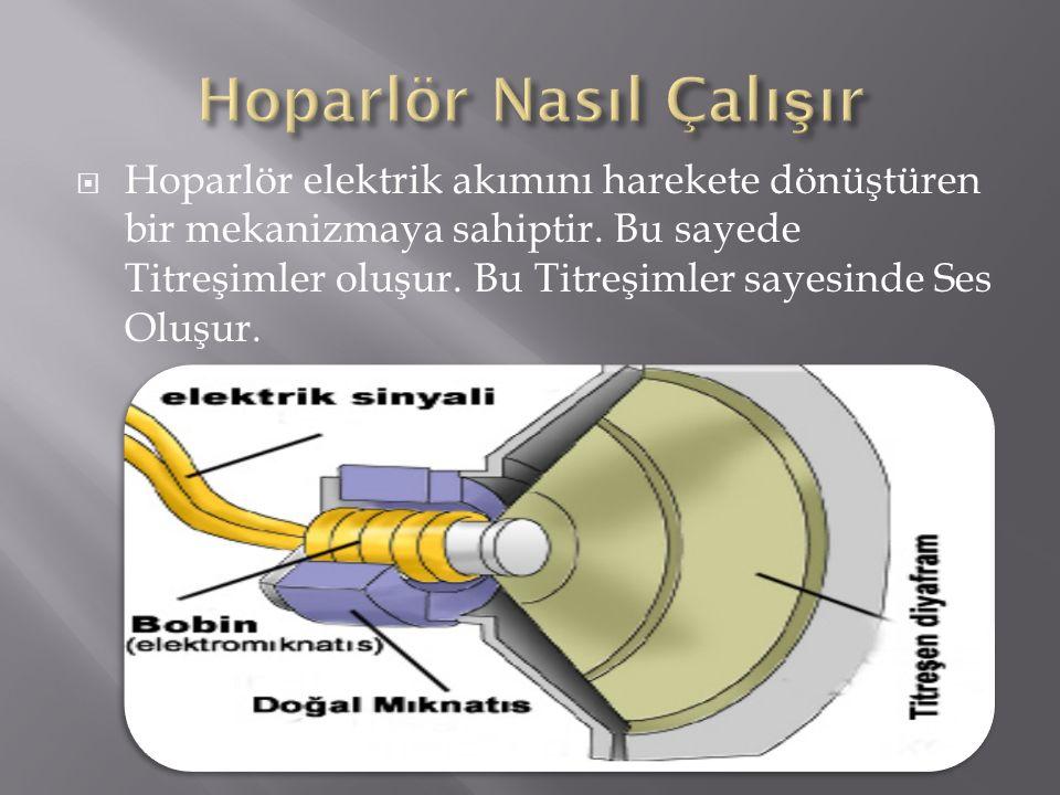  Hoparlör elektrik akımını harekete dönüştüren bir mekanizmaya sahiptir. Bu sayede Titreşimler oluşur. Bu Titreşimler sayesinde Ses Oluşur.