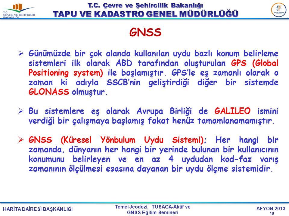 HARİTA DAİRESİ BAŞKANLIĞI Temel Jeodezi, TUSAGA-Aktif ve GNSS Eğitim Semineri AFYON 2013 GNSS 18  Günümüzde bir çok alanda kullanılan uydu bazlı konu
