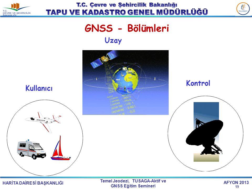HARİTA DAİRESİ BAŞKANLIĞI Temel Jeodezi, TUSAGA-Aktif ve GNSS Eğitim Semineri AFYON 2013 GNSS - Bölümleri 19 Kullanıcı Uzay Kontrol