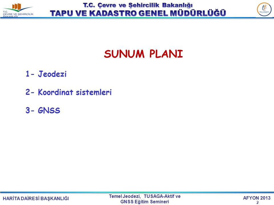 HARİTA DAİRESİ BAŞKANLIĞI Temel Jeodezi, TUSAGA-Aktif ve GNSS Eğitim Semineri AFYON 2013 SUNUM PLANI 1- Jeodezi 2- Koordinat sistemleri 3- GNSS 2