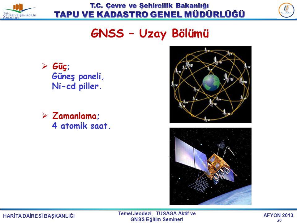 HARİTA DAİRESİ BAŞKANLIĞI Temel Jeodezi, TUSAGA-Aktif ve GNSS Eğitim Semineri AFYON 2013 GNSS – Uzay Bölümü 20  Güç; Güneş paneli, Ni-cd piller.  Za