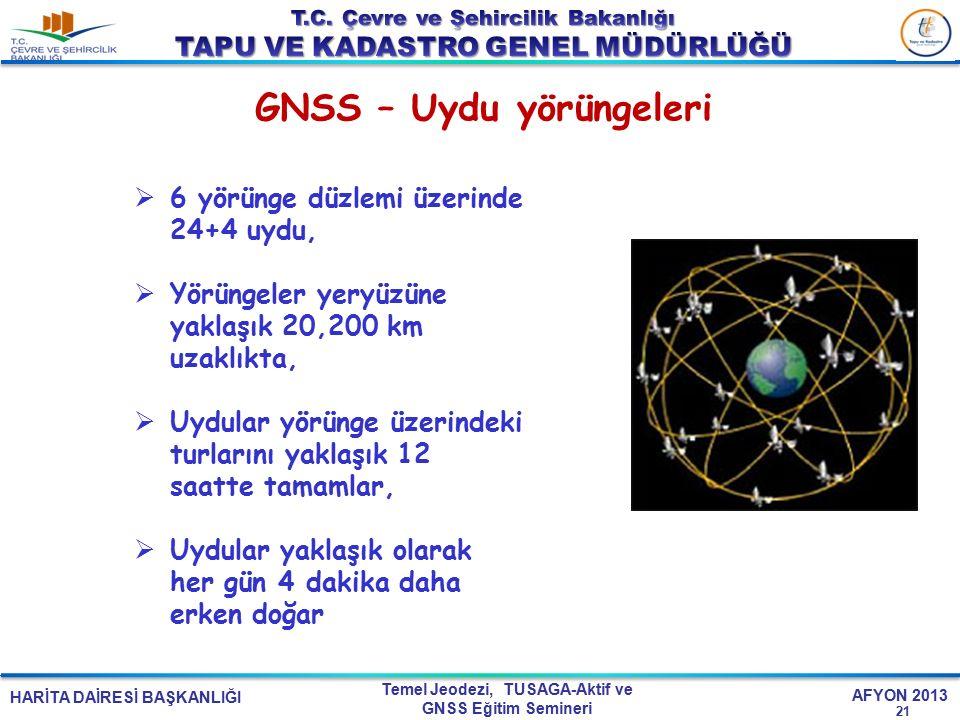 HARİTA DAİRESİ BAŞKANLIĞI Temel Jeodezi, TUSAGA-Aktif ve GNSS Eğitim Semineri AFYON 2013 GNSS – Uydu yörüngeleri 21  6 yörünge düzlemi üzerinde 24+4