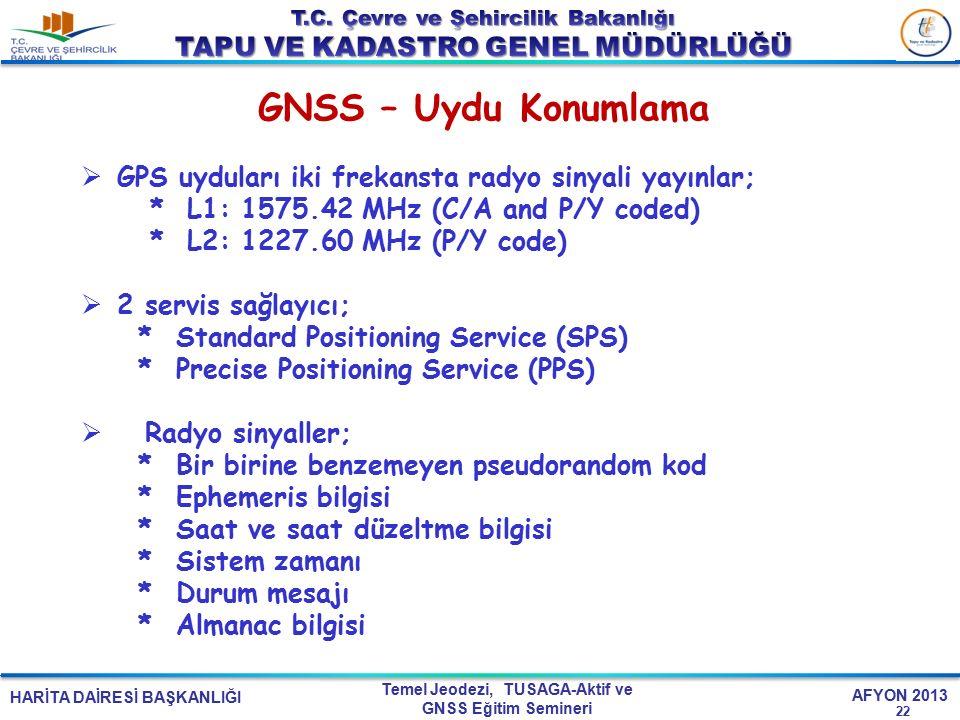 HARİTA DAİRESİ BAŞKANLIĞI Temel Jeodezi, TUSAGA-Aktif ve GNSS Eğitim Semineri AFYON 2013 GNSS – Uydu Konumlama 22  GPS uyduları iki frekansta radyo s