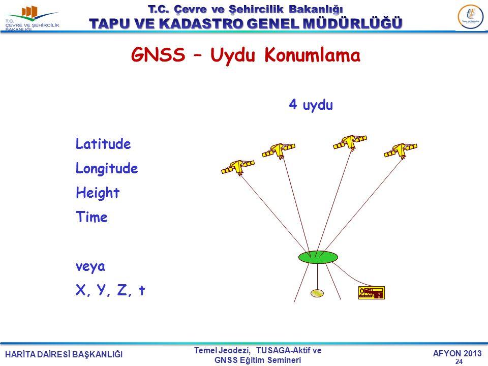 HARİTA DAİRESİ BAŞKANLIĞI Temel Jeodezi, TUSAGA-Aktif ve GNSS Eğitim Semineri AFYON 2013 GNSS – Uydu Konumlama 24 Latitude Longitude Height Time veya
