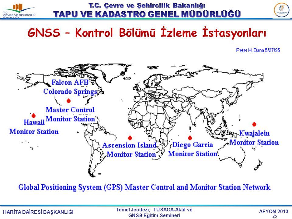 HARİTA DAİRESİ BAŞKANLIĞI Temel Jeodezi, TUSAGA-Aktif ve GNSS Eğitim Semineri AFYON 2013 GNSS – Kontrol Bölümü İzleme İstasyonları 25