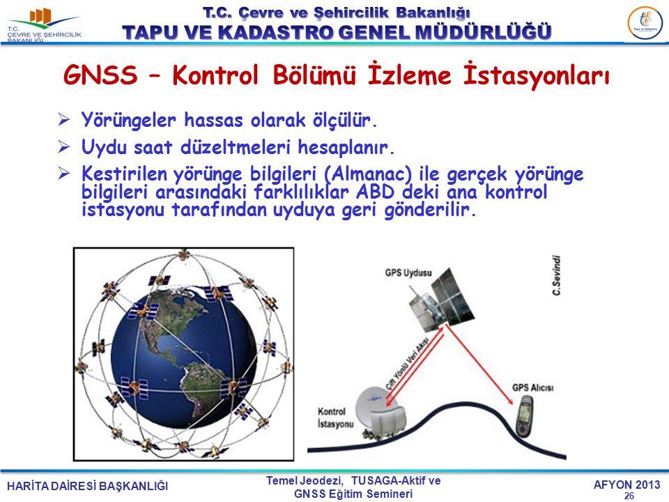 HARİTA DAİRESİ BAŞKANLIĞI Temel Jeodezi, TUSAGA-Aktif ve GNSS Eğitim Semineri AFYON 2013 GNSS – Kontrol Bölümü İzleme İstasyonları 26  Yörüngeler has